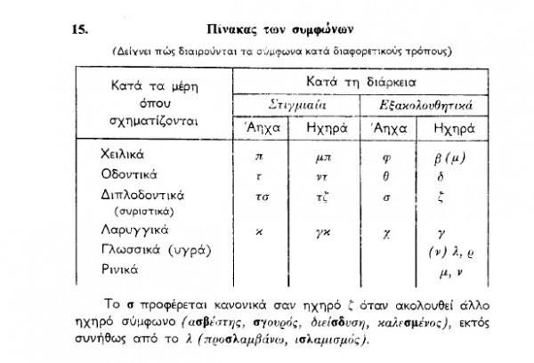 Βρὲ καλῶς τοὺς «γλωσσολόγους»!!!!5