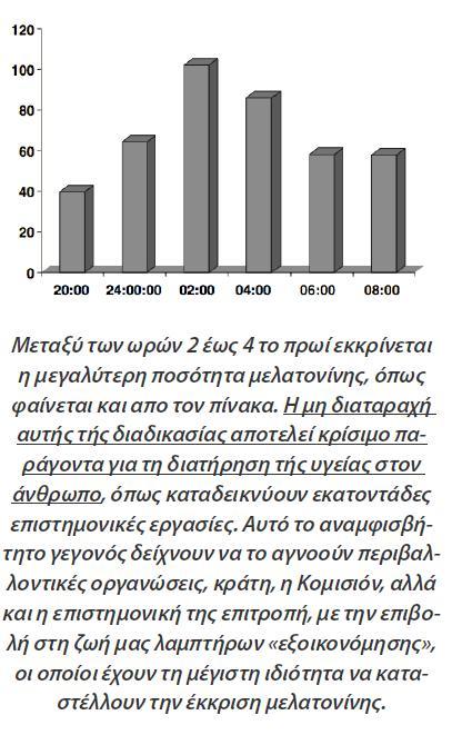 Λαμπτῆρες οἰκονομίας ὁ ἀργός μας θάνατος!3