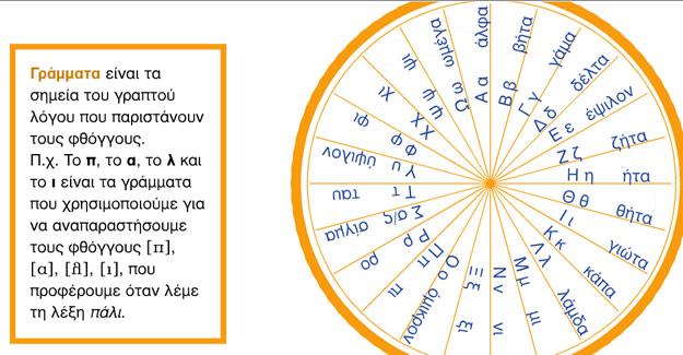 Οἱ «γλωσσολόγοι» ἐπεστράτευσαν ἐφεδρεῖες!!!3