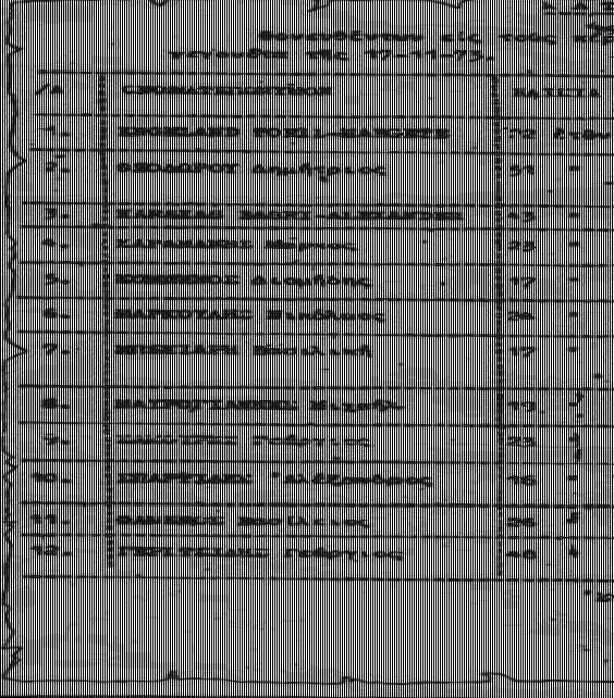 Ἀλήθειες καὶ ψέμματα γιὰ τοὺς νεκροὺς τοῦ Πολυτεχνείου.4