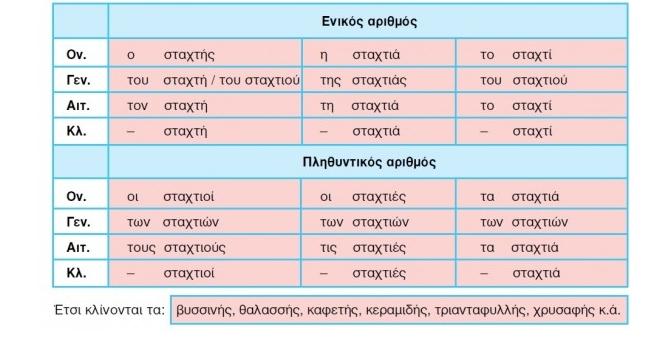 Ἀνοικτὴ ἐπιστολὴ πρὸς ὑπουργὸ Ἀρβανιτόπουλο.10