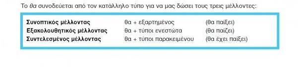 Ἀνοικτὴ ἐπιστολὴ πρὸς ὑπουργὸ Ἀρβανιτόπουλο.13