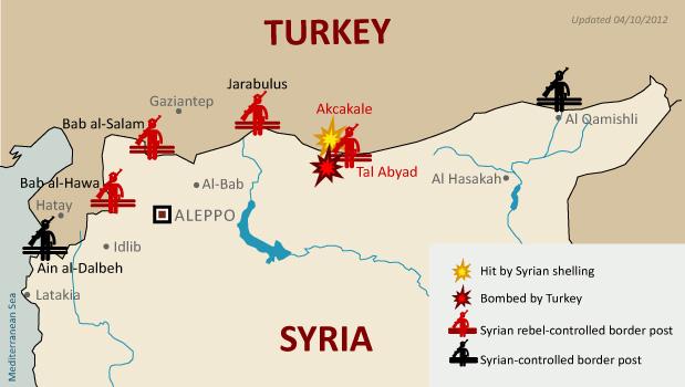 Μετὰ τὴν Συρία ἡ σειρὰ τῆς Τουρκίας.