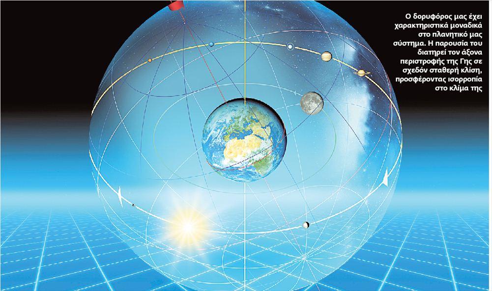 Ο δορυφόρος μας έχει χαρακτηριστικά μοναδικά στο πλανητικό μας σύστημα. Η παρουσία του διατηρεί τον άξονα περιστροφής της Γης σε σχεδόν σταθερή κλίση, προσφέροντας ισορροπία στο κλίμα της