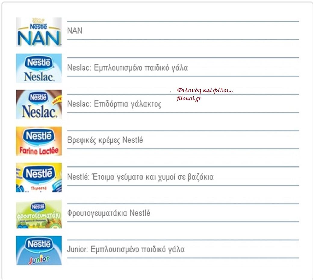 Ἐκτός λίστας μεταλλαγμένων τῆς  Greenpeace ἡ Nestle; Ἐντός ὅλες οἱ Ἑλληνικές ἐπιχειρήσεις;3