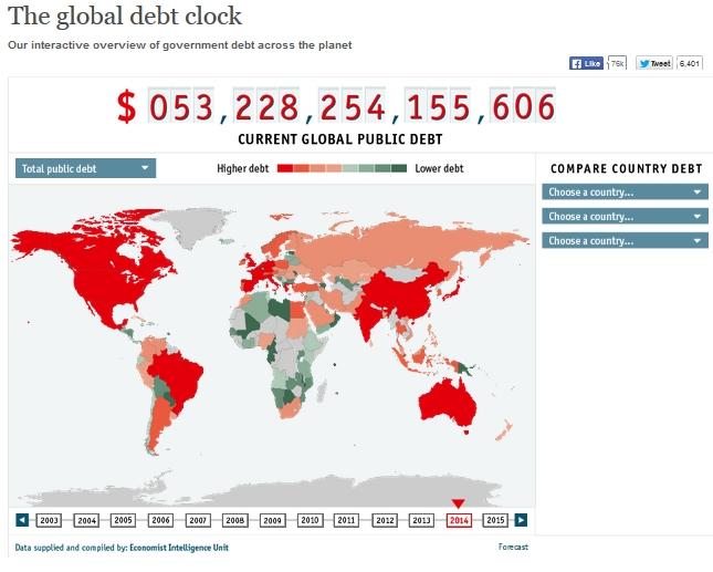 Ἡ φούσκα τοῦ παγκοσμίου χρέους!2