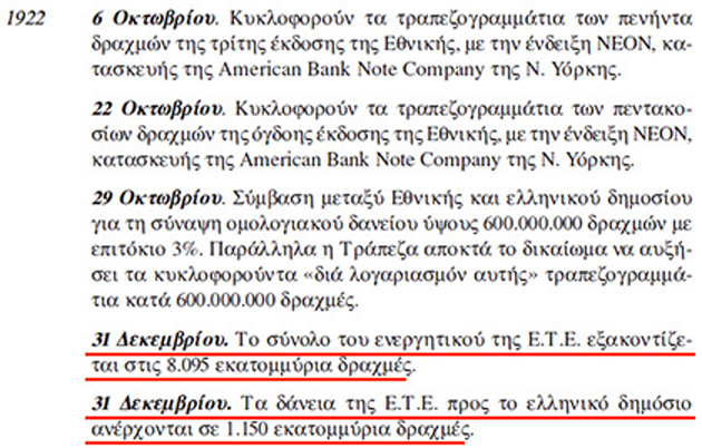 Rothschild κι Ἐθνικὴ τράπεζα.111β