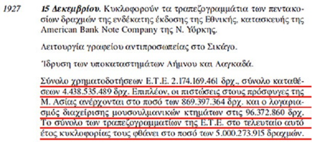 Rothschild κι Ἐθνικὴ τράπεζα.120