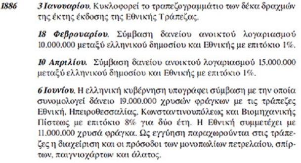 Rothschild κι Ἐθνικὴ τράπεζα.71