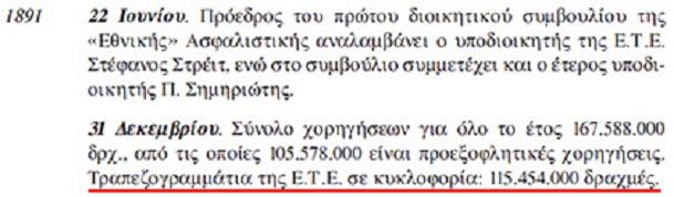 Rothschild κι Ἐθνικὴ τράπεζα.76