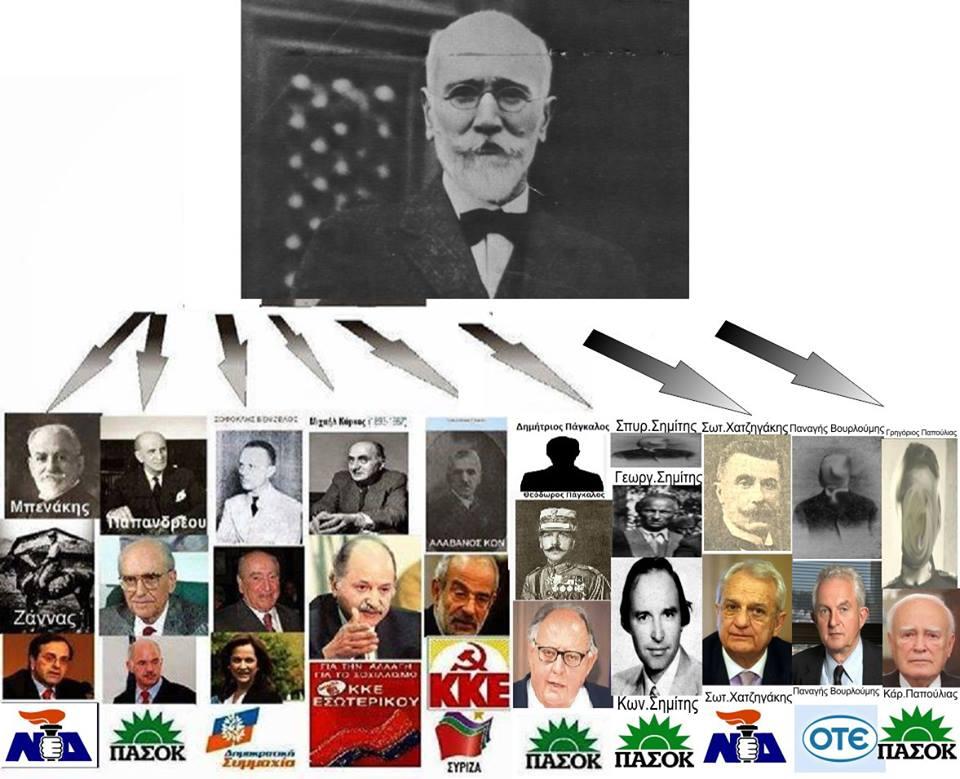 Ἐδῶ κι 100 χρόνια πάντα τὴν ...«Ἀλλαγή» ...«ψηφίζουμε»!!!