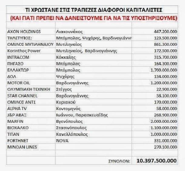 Πρῶτα νὰ πληρώσουν οἱ «νταβατζῆδες» καὶ μετὰ ἐμεῖς!!!