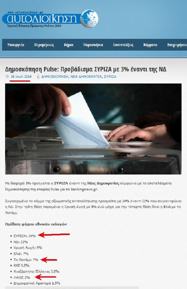 Ἡ «ἀξιοπιστία» τῶν δημοσκοπήσεων. 5