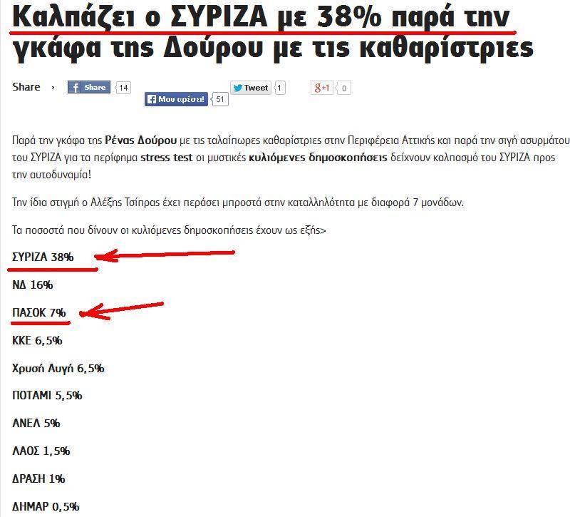 Ὅλοι ...«ψηφίζουμε» τώρα πιὰ ΜΟΝΟΝ ΣΥΡΙΖΑ!!!1