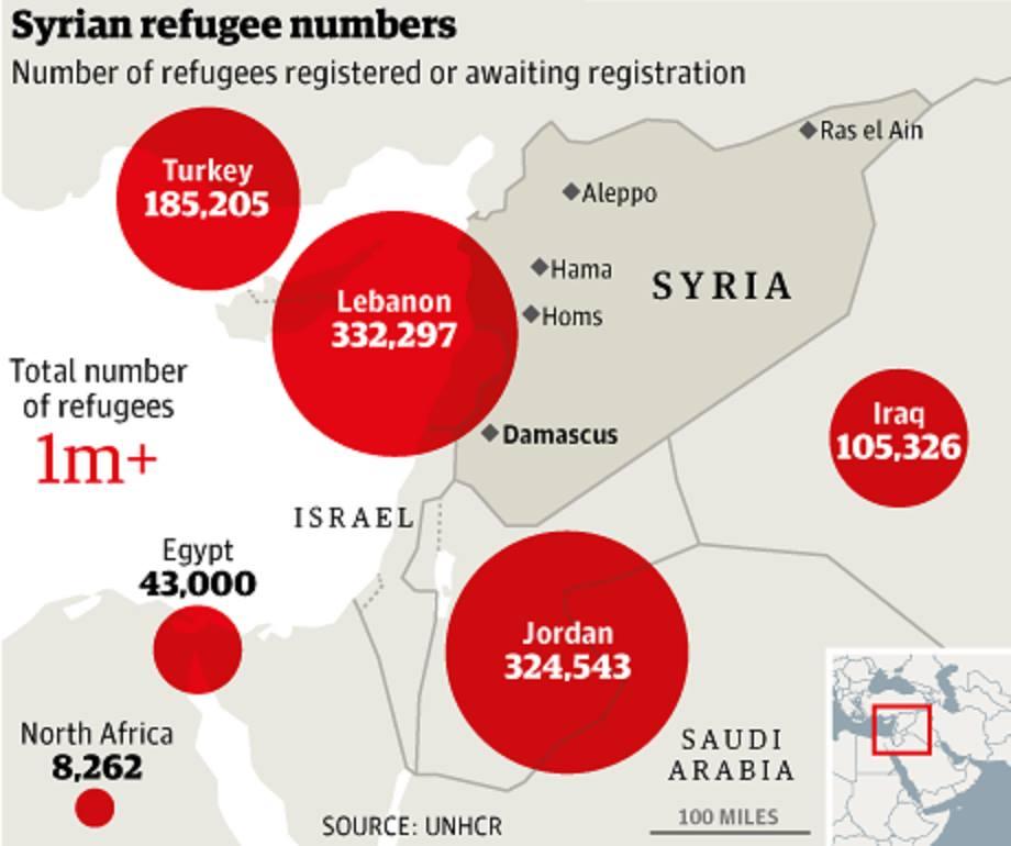 Ἀπορίες ...κουλτουριάρηδων δημοσιογράφων γιὰ τοὺς πρόσφυγες, ποὺ μᾶς ΠΑΡΑΠΛΗΦΟΡΟΥΝ!!!4