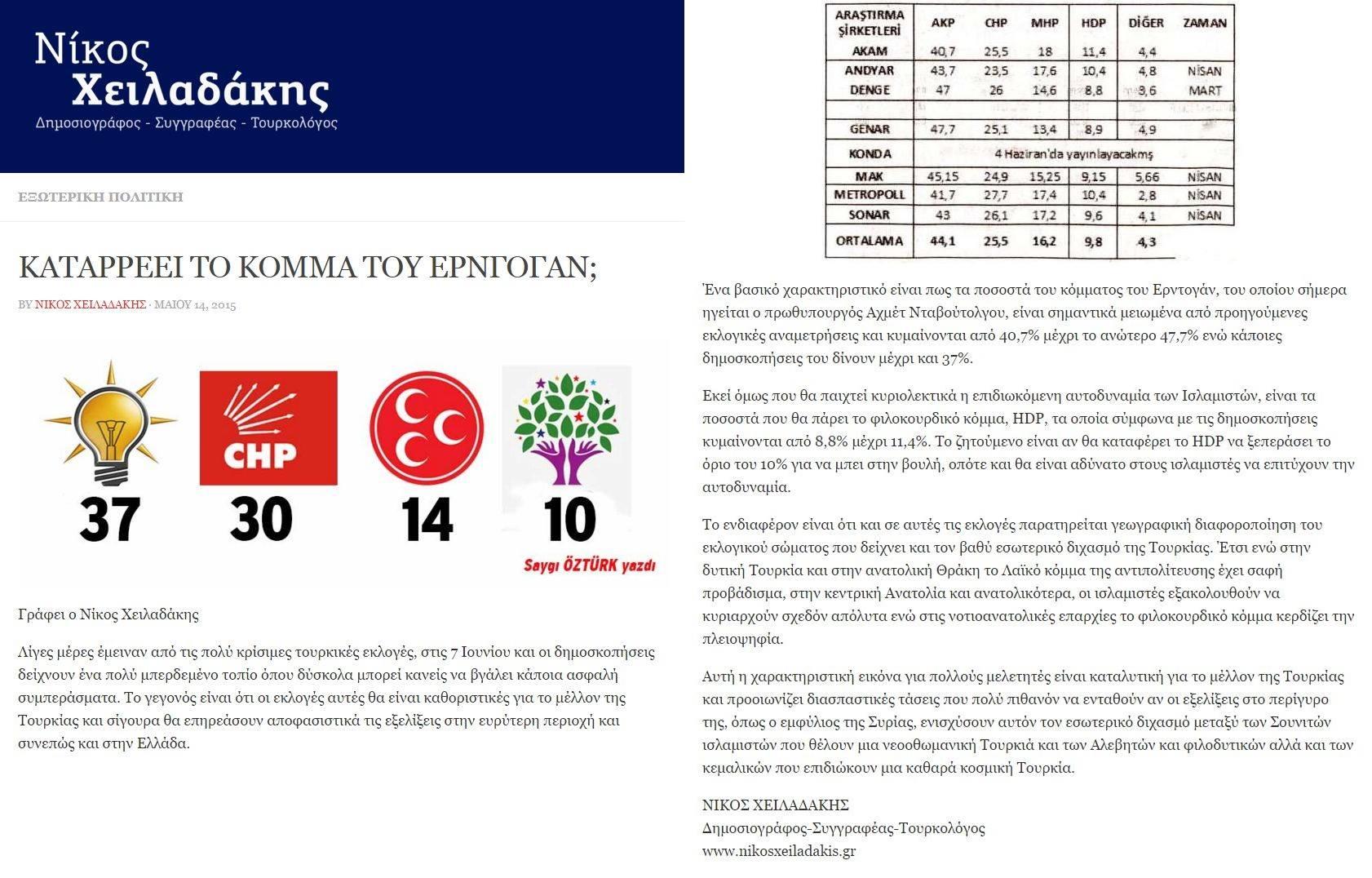 Τὸ 50% τῶν Τούρκων στηρίζει Ἐρντογάν!!!7