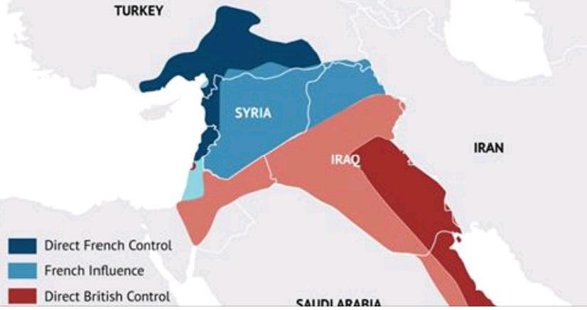 Οἱ ῥίζες τῆς συῤῤάξεως στὴν Συρία