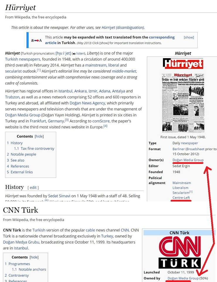 Δημοσιογραφικός ...«ἐθνικιστικός παροξυσμός»;1