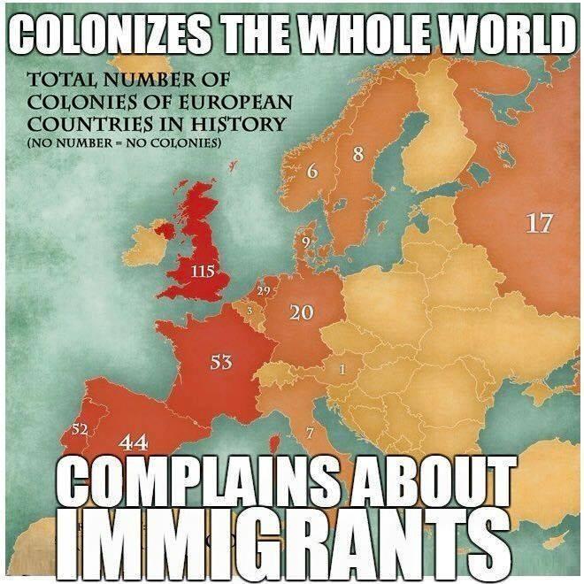 Εὐρωπαϊκὴ ἀποικιοκρατία