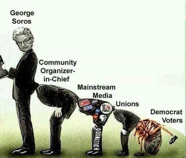 Ὑποκριτικὴ ὑψηλῶν προδιαγραφῶν ἀπὸ τὸν ...George Soros!!!