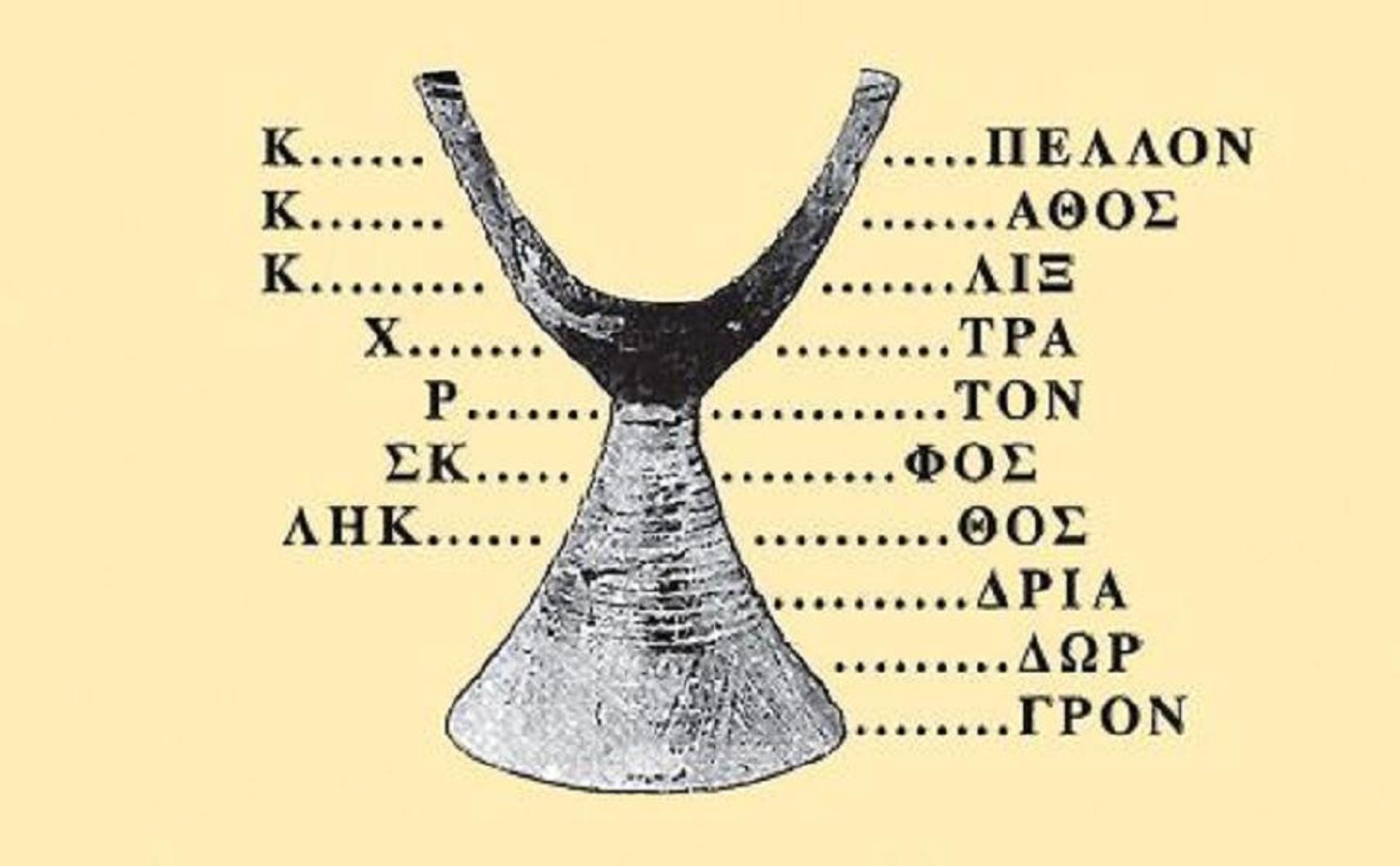 «Φοινικικό ἀλφάβητο»;  Ἡ μεγαλυτέρα ἱστορικὴ ἀπάτη!7