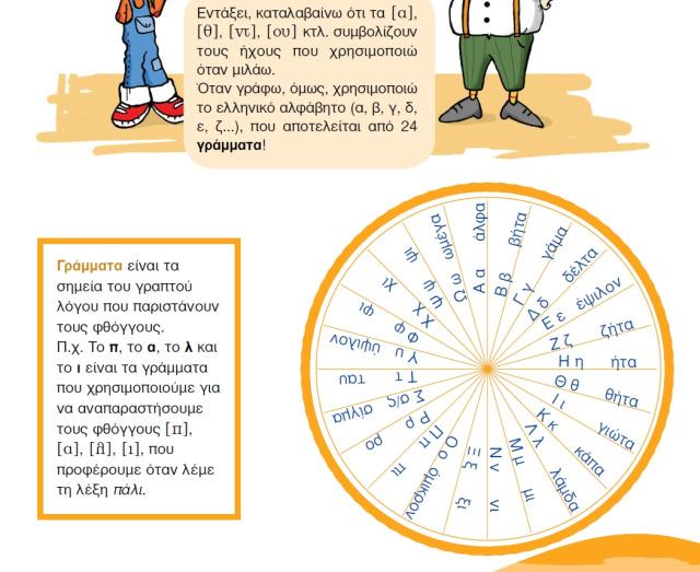 Βρὲ καλῶς τοὺς «γλωσσολόγους»!!!!6
