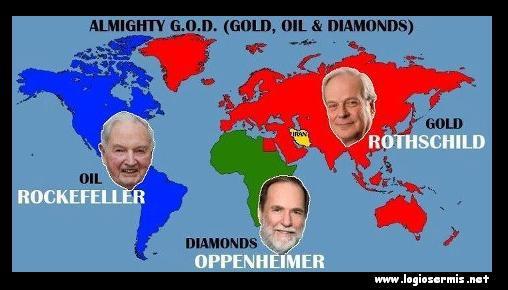Τί σχέσι ἔχουν οἱ Rothschild μέ τόν πόλεμο