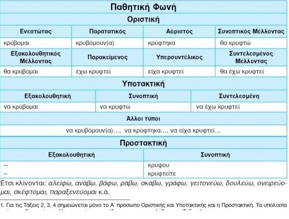 Ἀνοικτὴ ἐπιστολὴ πρὸς ὑπουργὸ Ἀρβανιτόπουλο.12