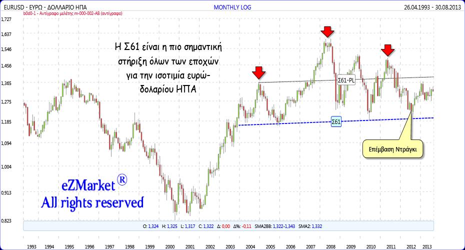 Τὸ εὐρὼ ἕναν χρόνο μετὰ ἀπὸ τὴν ἐπέμβασι  Draghi1