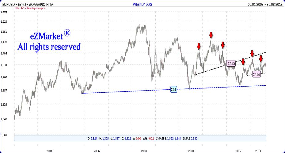 Τὸ εὐρὼ ἕναν χρόνο μετὰ ἀπὸ τὴν ἐπέμβασι  Draghi3