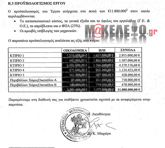 Ἔτσι μοιράστηκαν τά 12.000.000 € στό ἀδερφάκι τοῦ πρωθυπουργοῦ2