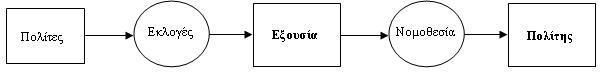 Ὁ ἰός τῆς Μαργαρίτας1