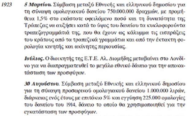 Rothschild κι Ἐθνικὴ τράπεζα.112