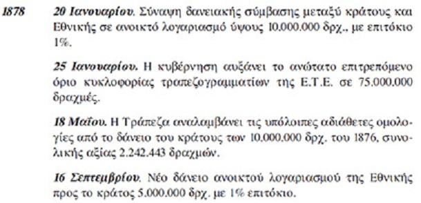 Rothschild κι Ἐθνικὴ τράπεζα.64