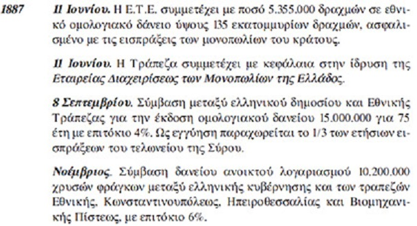 Rothschild κι Ἐθνικὴ τράπεζα.73