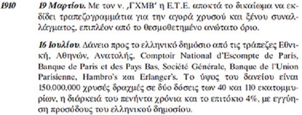 Rothschild κι Ἐθνικὴ τράπεζα.92