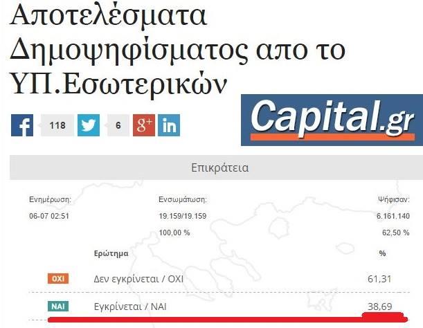 Κυβερνήσεις ...«ἐθνικῆς ἑνότητος»!!!9
