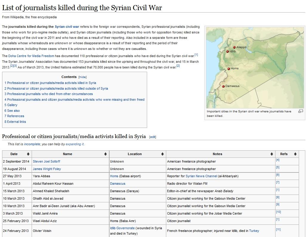 Πόσοι δημοσιογράφοι ΔΟΛΟΦΟΝΗΘΗΚΑΝ ἔως τώρα στήν Συρία;