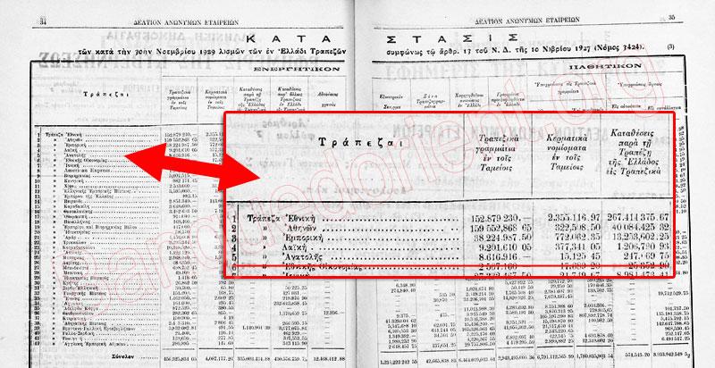 Ἡ ...«Τράπεζα τῆς Ἑλλάδος» χάνει λογαριασμούς;3