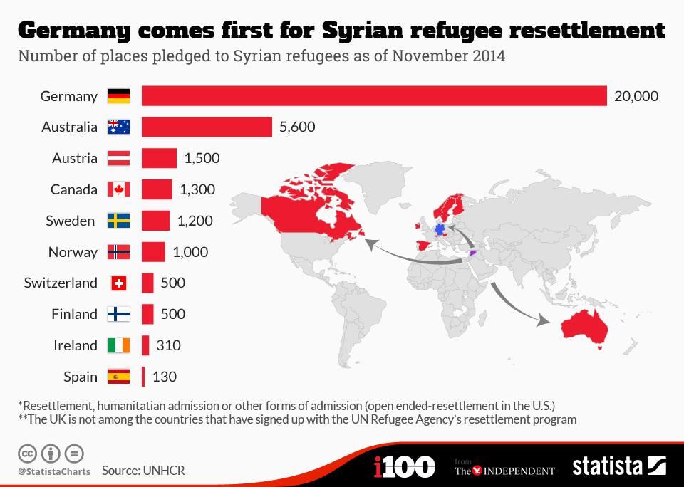 Οἱ Σύριοι κι ἐμεῖς ΜΟΝΟΝ πληρώνουμε!!!2