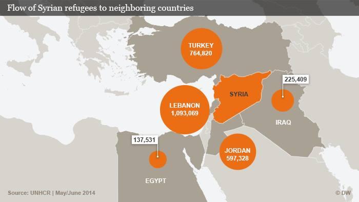 Οἱ Σύριοι κι ἐμεῖς ΜΟΝΟΝ πληρώνουμε!!!3