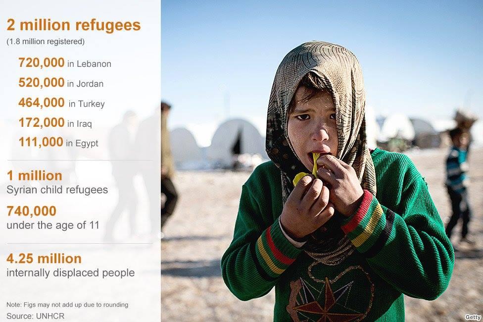 Οἱ Σύριοι κι ἐμεῖς ΜΟΝΟΝ πληρώνουμε!!!4