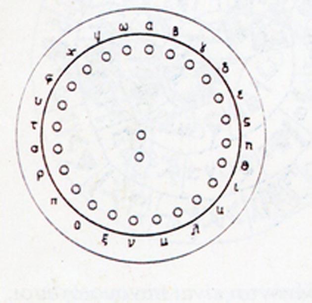 Οἱ ἐπικοινωνίες στὴν Ἀρχαία Ἑλλάδα7