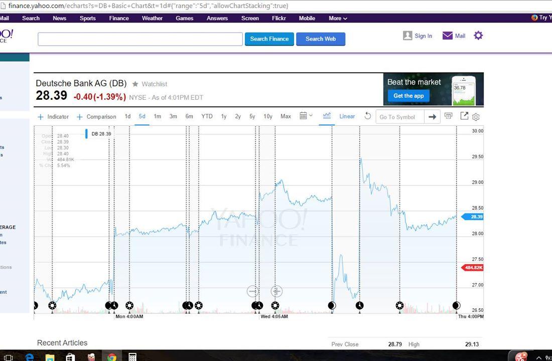 Ἡ Deutsche Bank ἀντιμετωπίζει ὑπέρογκες ζημίες ἀξίας 6 Δὶς εὐρῶ