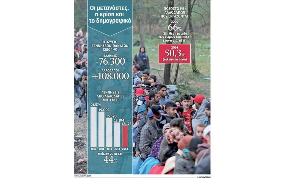 Ἡ πολὺ ἀποδοτικὴ «βιομηχανία τῶν προσφύγων»1