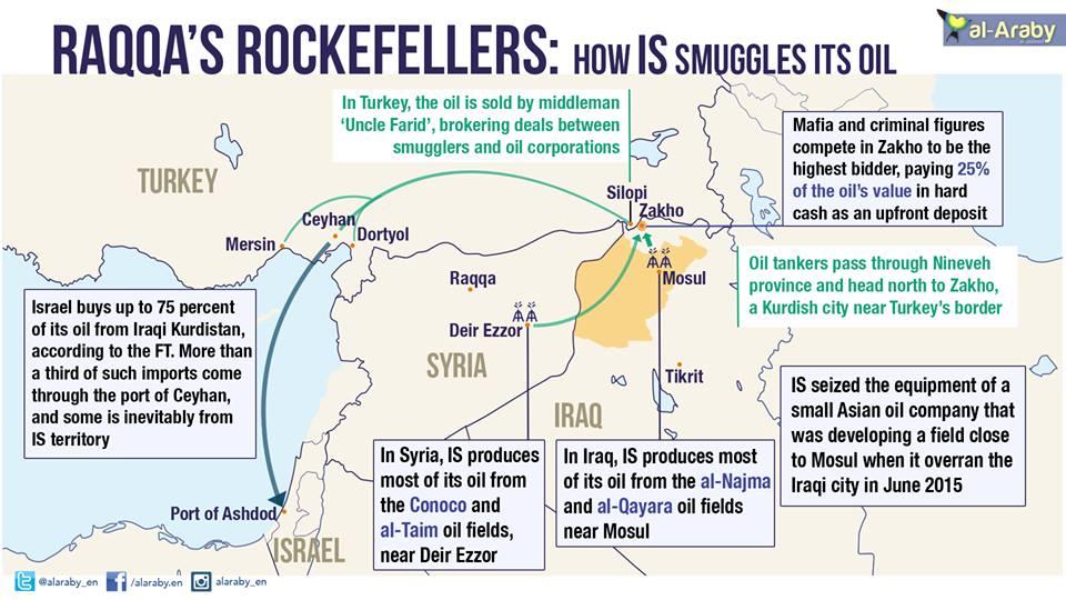 Γιατί οἱ ἀμερικανικοί δορυφόροι ...«θαμπώνονται» ὅταν βλέπουν τήν ISIS;5