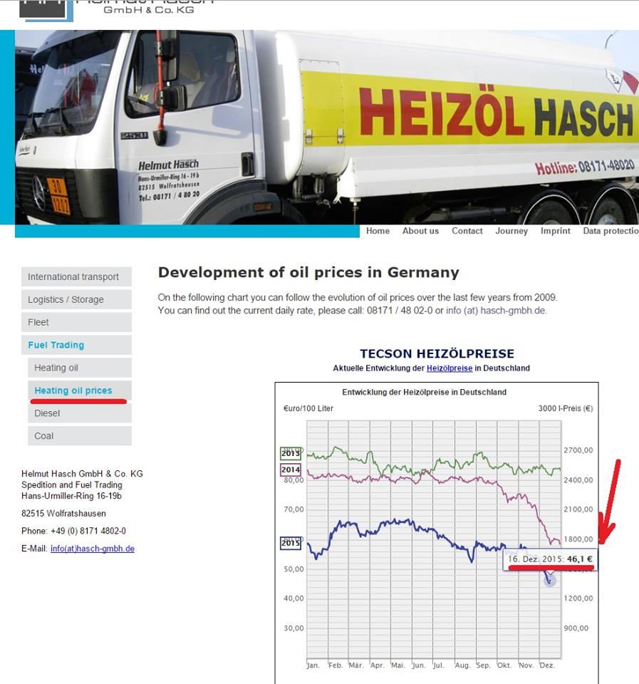 Πετρέλαιο θερμάνσεως σὲ Ἑλλάδα καὶ Γερμανία...1