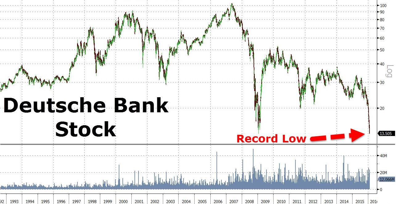 Ὁ Σόιμπλε δὲν ἀνησυχεῖ καὶ στηρίζει τὸν διευθυντὴ τῆς Deutche Bank2