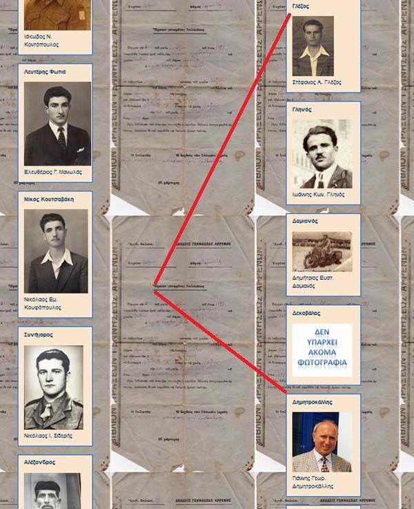 Ὁ Soros ἀπαιτεῖ «ἄμεση δημοκρατία»5