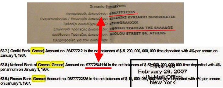 Εικόνα 4. Εντελώς λάθος ο αριθμός λογαριασμού που χρησιμοποιήθηκε από την εγκληματική οργάνωση για να πείσει νέα θύματα. Ακόμη μια απάτη!